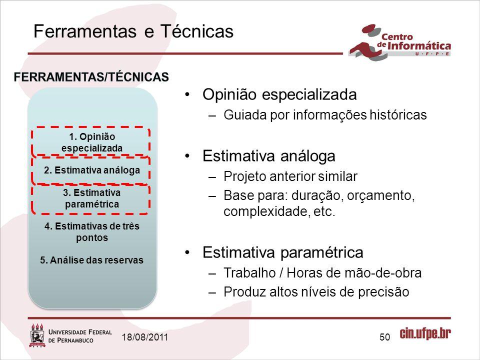 Ferramentas e Técnicas 18/08/201150 1. Opinião especializada 2. Estimativa análoga 3. Estimativa paramétrica 4. Estimativas de três pontos 5. Análise
