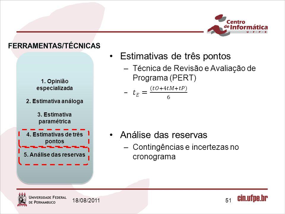 18/08/201151 1. Opinião especializada 2. Estimativa análoga 3. Estimativa paramétrica 4. Estimativas de três pontos 5. Análise das reservas 1. Opinião
