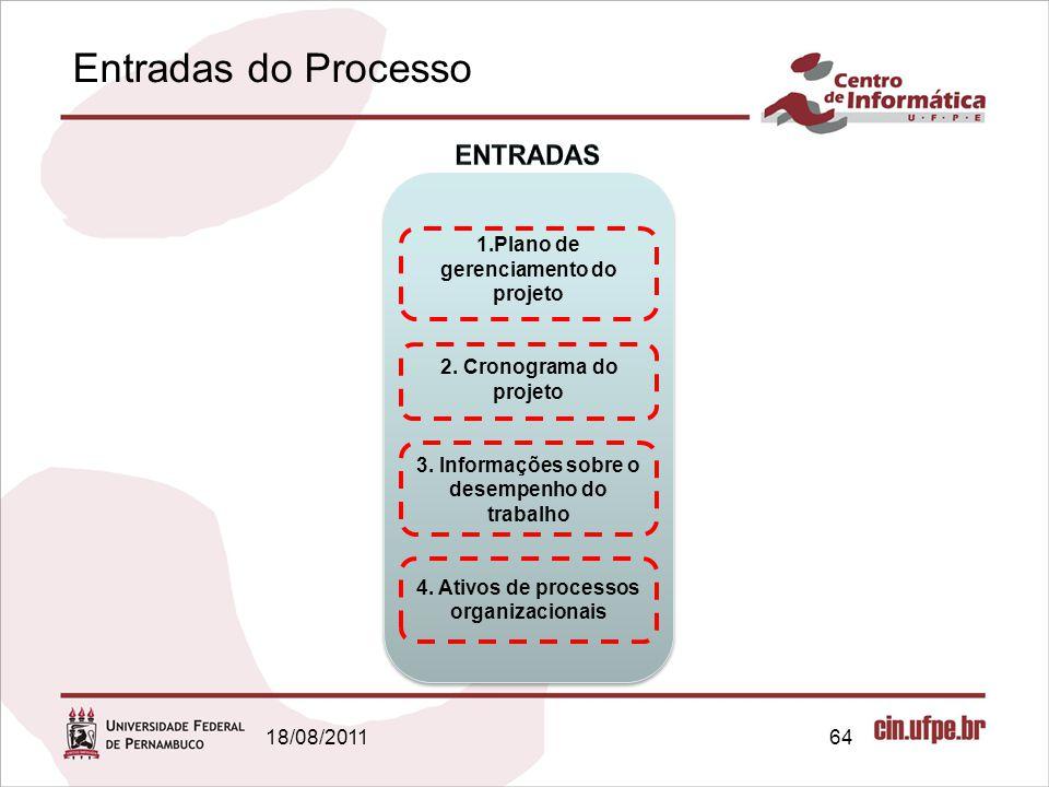 Entradas do Processo 18/08/201164 1.Plano de gerenciamento do projeto 2. Cronograma do projeto 3. Informações sobre o desempenho do trabalho 4. Ativos