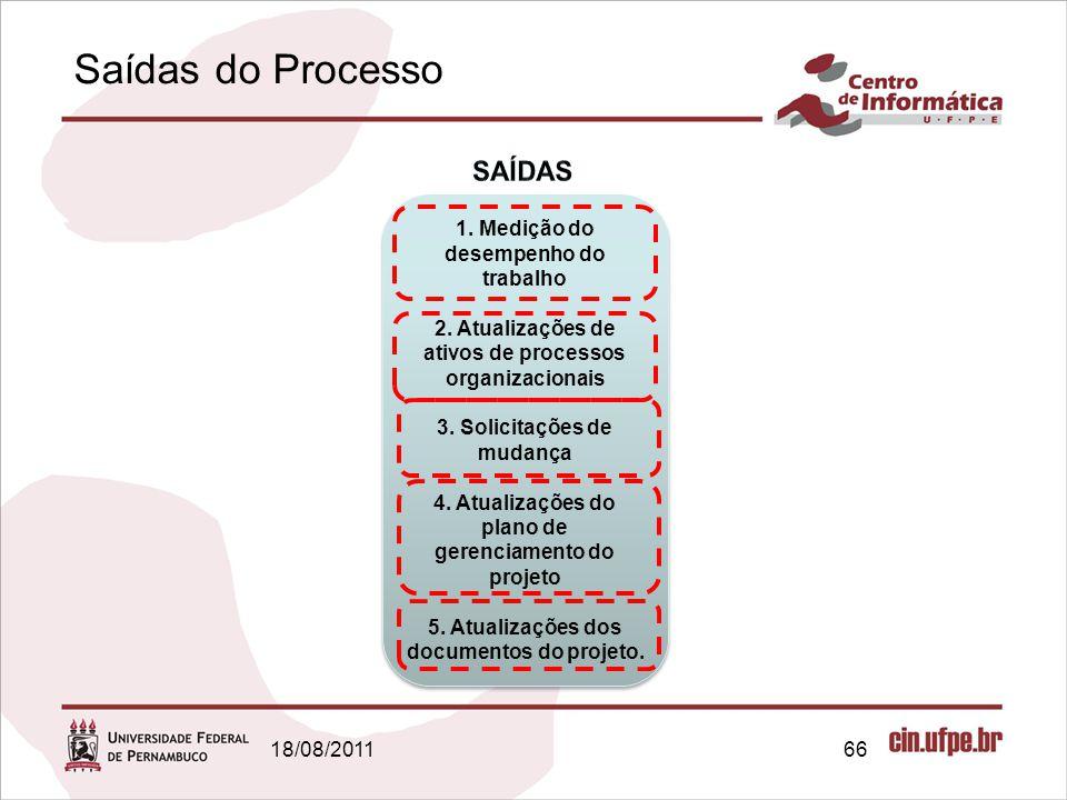 Saídas do Processo 18/08/201166 1. Medição do desempenho do trabalho 2. Atualizações de ativos de processos organizacionais 3. Solicitações de mudança