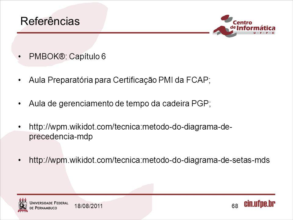 Referências PMBOK®: Capítulo 6 Aula Preparatória para Certificação PMI da FCAP; Aula de gerenciamento de tempo da cadeira PGP; http://wpm.wikidot.com/