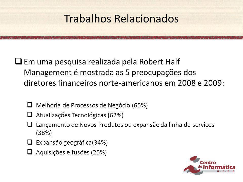 Trabalhos Relacionados Em uma pesquisa realizada pela Robert Half Management é mostrada as 5 preocupações dos diretores financeiros norte-americanos e