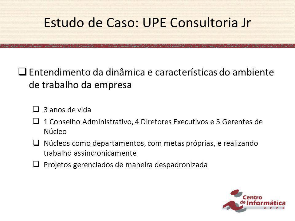 Estudo de Caso: UPE Consultoria Jr Entendimento da dinâmica e características do ambiente de trabalho da empresa 3 anos de vida 1 Conselho Administrat