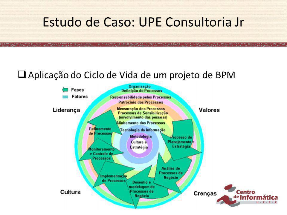 Estudo de Caso: UPE Consultoria Jr Aplicação do Ciclo de Vida de um projeto de BPM