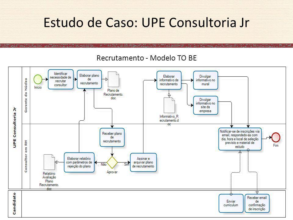 Estudo de Caso: UPE Consultoria Jr Recrutamento - Modelo TO BE