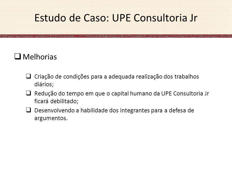 Estudo de Caso: UPE Consultoria Jr Melhorias Criação de condições para a adequada realização dos trabalhos diários; Redução do tempo em que o capital