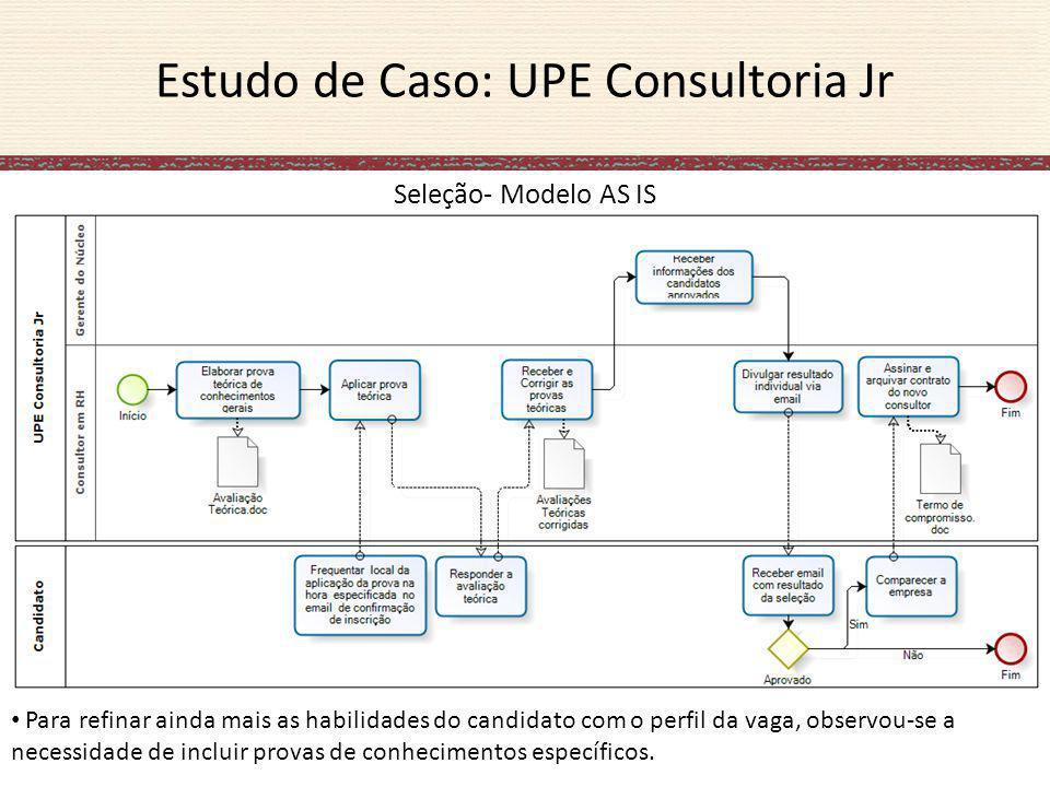 Estudo de Caso: UPE Consultoria Jr Seleção- Modelo AS IS Para refinar ainda mais as habilidades do candidato com o perfil da vaga, observou-se a neces