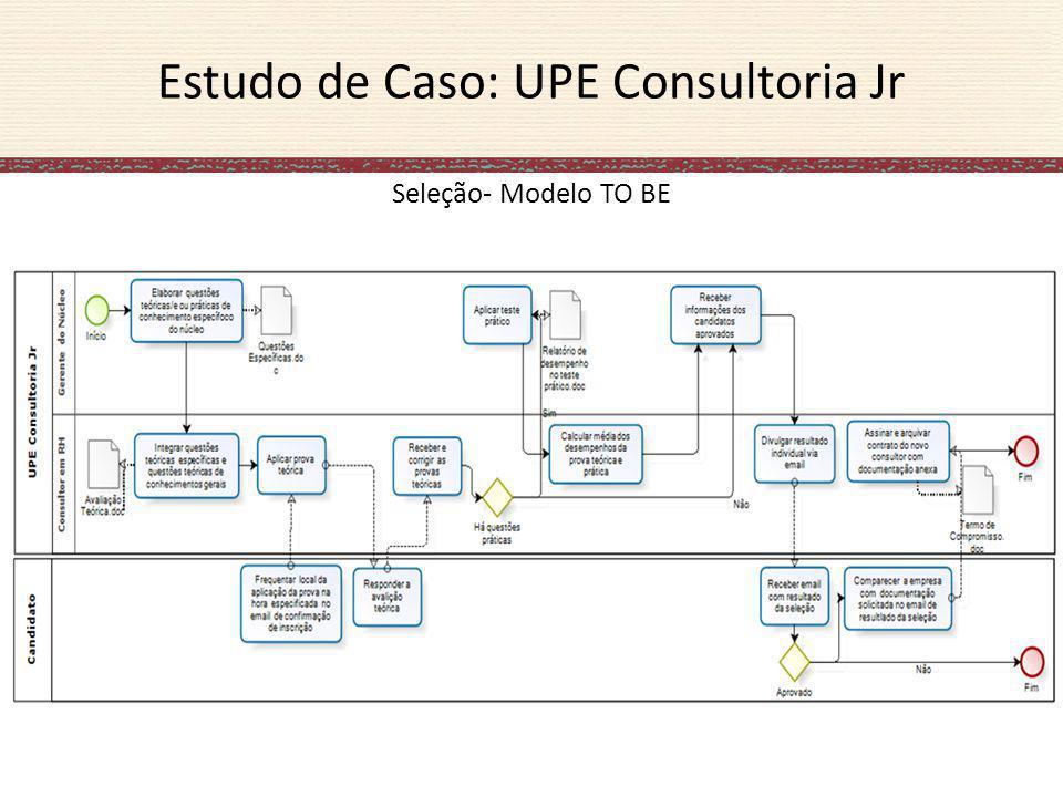Estudo de Caso: UPE Consultoria Jr Seleção- Modelo TO BE