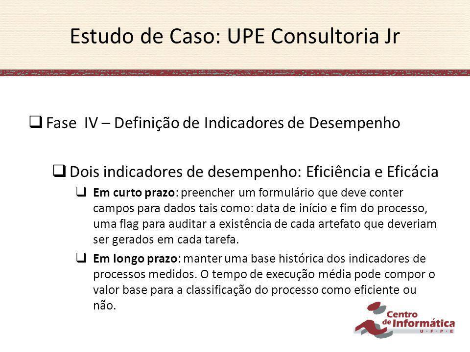 Estudo de Caso: UPE Consultoria Jr Fase IV – Definição de Indicadores de Desempenho Dois indicadores de desempenho: Eficiência e Eficácia Em curto pra