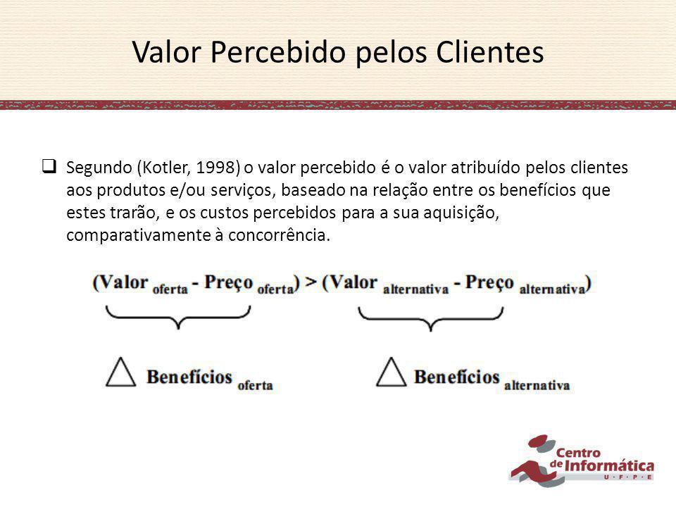Valor Percebido pelos Clientes Segundo (Kotler, 1998) o valor percebido é o valor atribuído pelos clientes aos produtos e/ou serviços, baseado na rela