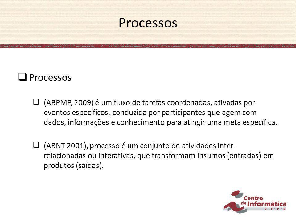 Processos (ABPMP, 2009) é um fluxo de tarefas coordenadas, ativadas por eventos específicos, conduzida por participantes que agem com dados, informaçõ
