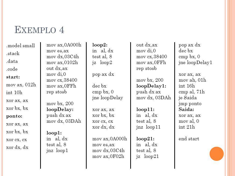 E XEMPLO 4.model small.stack.data.code start: mov ax, 012h int 10h xor ax, ax xor bx, bx ponto: xor ax, ax xor bx, bx xor cx, cx xor dx, dx mov ax,0A000h mov es,ax mov dx,03C4h mov ax,0102h out dx,ax mov di,0 mov cx,38400 mov ax,0FFh rep stosb mov bx, 200 loopDelay: push dx ax mov dx, 03DAh loop1: in al, dx test al, 8 jnz loop1 loop2: in al, dx test al, 8 jz loop2 pop ax dx dec bx cmp bx, 0 jne loopDelay xor ax, ax xor bx, bx xor cx, cx xor dx, dx mov ax,0A000h mov es,ax mov dx,03C4h mov ax,0F02h out dx,ax mov di,0 mov cx,38400 mov ax,0FFh rep stosb mov bx, 200 loopDelay1: push dx ax mov dx, 03DAh loop11: in al, dx test al, 8 jnz loop11 loop21: in al, dx test al, 8 jz loop21 pop ax dx dec bx cmp bx, 0 jne loopDelay1 xor ax, ax mov ah, 01h int 16h cmp al, 71h je Saida jmp ponto Saida: xor ax, ax mov al, 0 int 21h end start