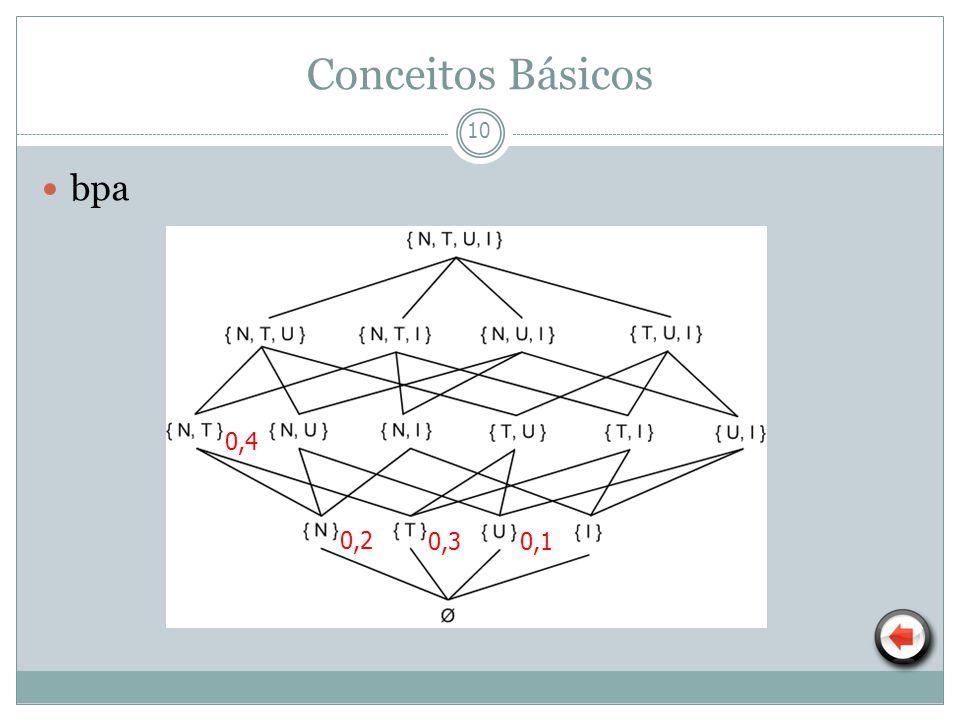 11 bel() Conceitos Básicos 0,2 0,30,1 0,4 bel(N, T) = m({N}) + m({T}) + m ({N, T}) bel(N, T) = 0,2 + 0,3 + 0,4bel(N, T) = 0,9