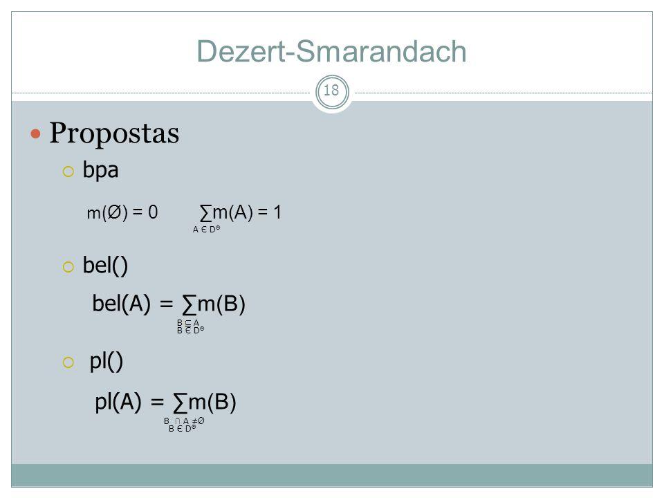 18 Propostas bpa bel() pl() Dezert-Smarandach m( Ø) = 0 m(A) = 1 A Є D bel(A) = m(B) B Є D B A pl(A) = m(B) B Є D B A Ø