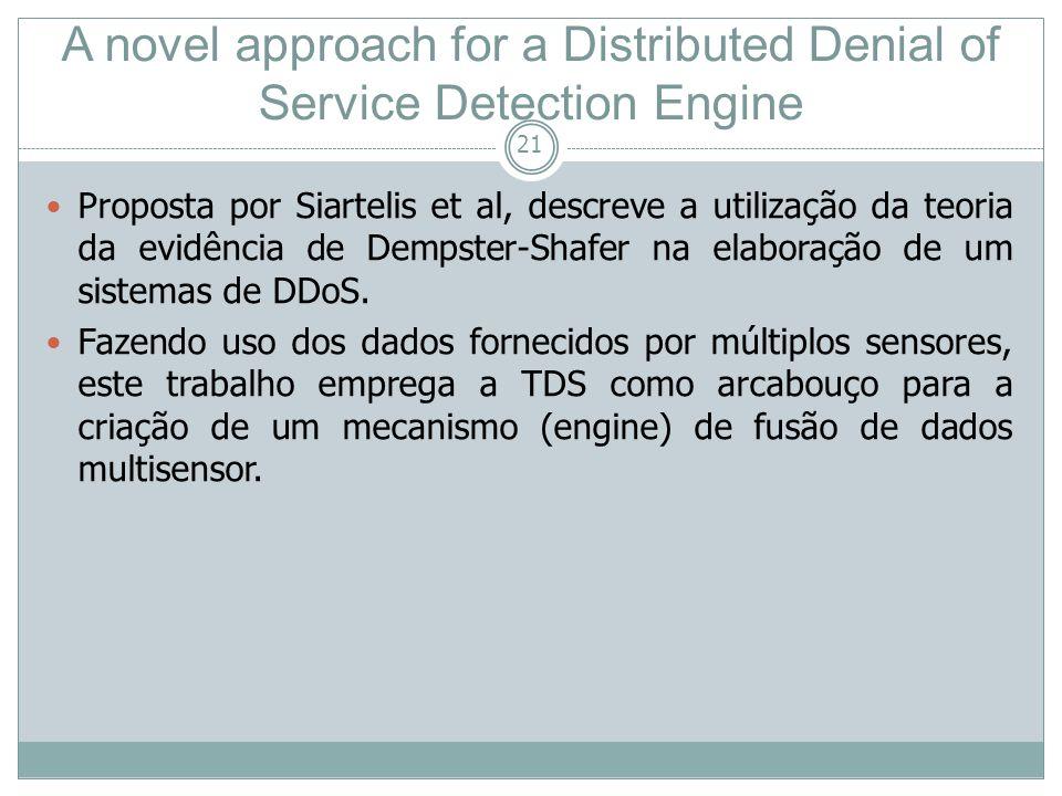 21 Proposta por Siartelis et al, descreve a utilização da teoria da evidência de Dempster-Shafer na elaboração de um sistemas de DDoS. Fazendo uso dos
