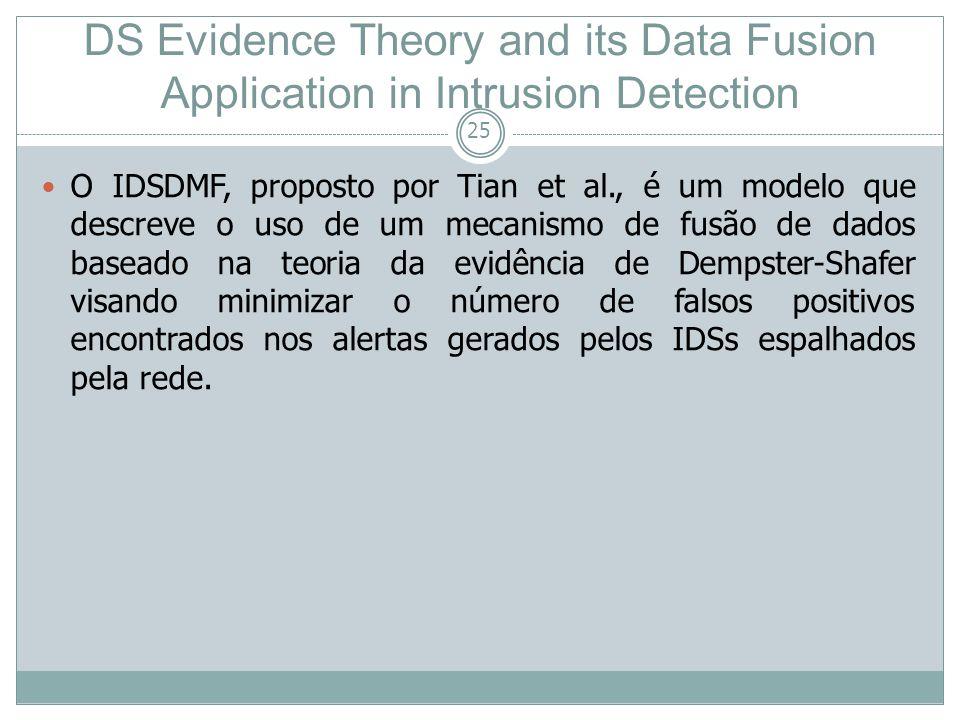 25 O IDSDMF, proposto por Tian et al., é um modelo que descreve o uso de um mecanismo de fusão de dados baseado na teoria da evidência de Dempster-Sha