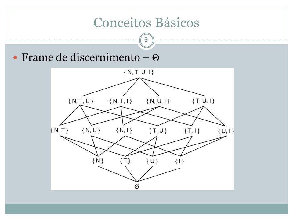 9 Atribuição de probabilidade básica – bpa Indica a crença em determinada hipótese Função de Crença – bel() Total de crença atribuída a um determinado subconjunto de Plausibilidade – pl() Quantidade máxima de crença que pode ser atribuída a um determinado subconjunto de Conceitos Básicos
