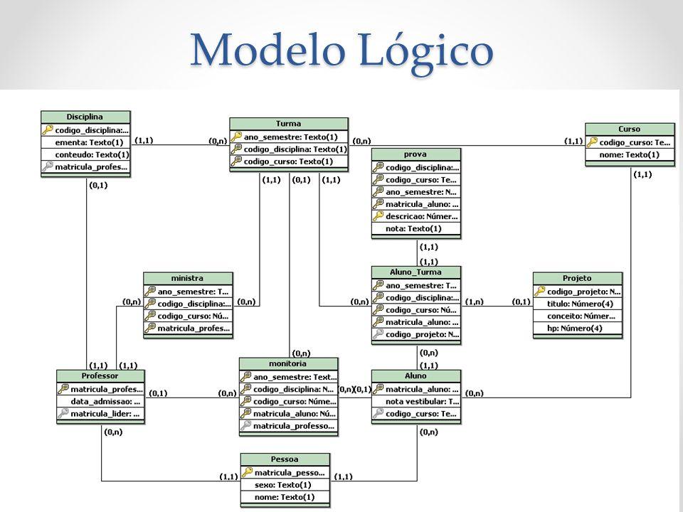 Modelo Lógico 14