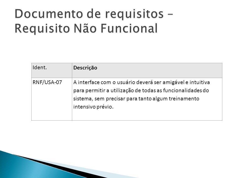 Ident. Descrição RNF/USA-07A interface com o usuário deverá ser amigável e intuitiva para permitir a utilização de todas as funcionalidades do sistema