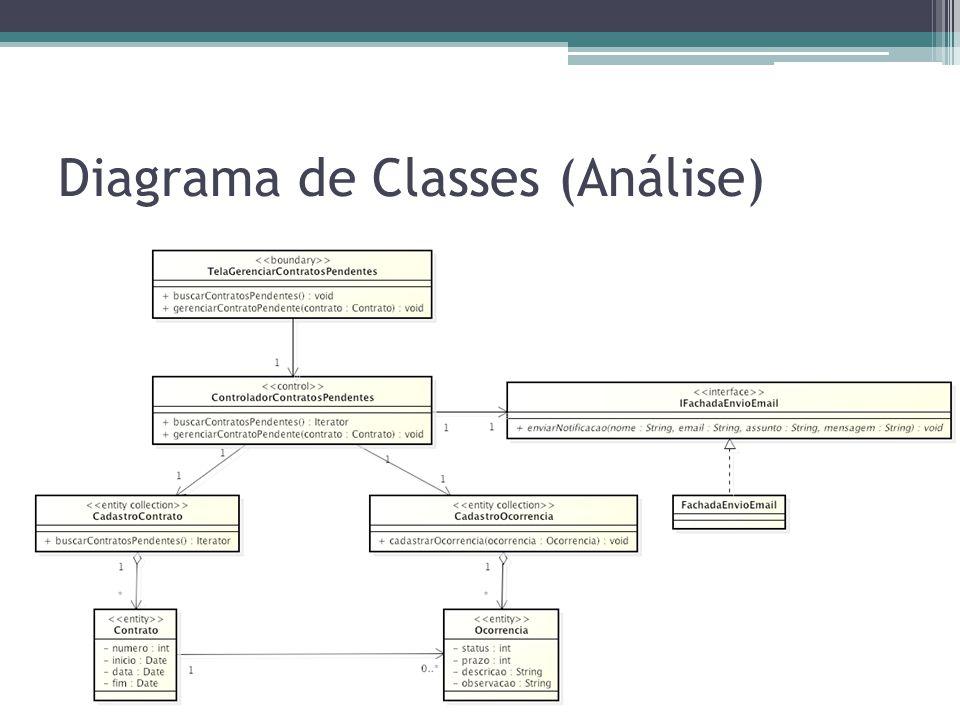 Diagrama de Classes (Análise)