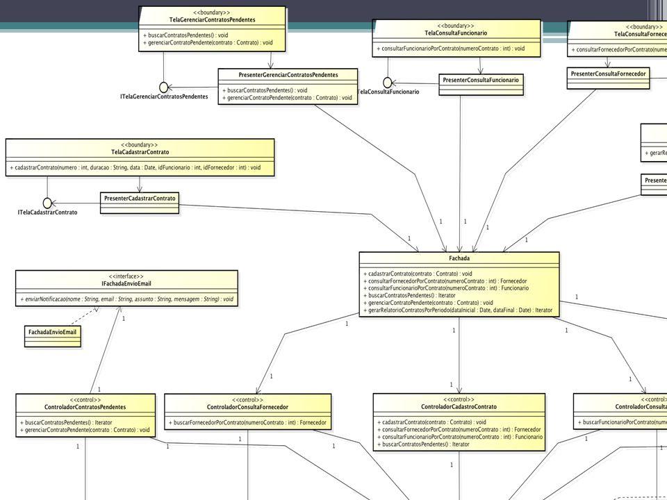 MVP Facade Adapter Bridge Iterator