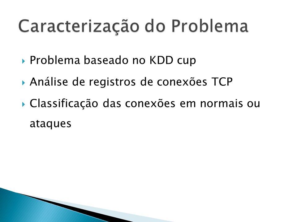 Problema baseado no KDD cup Análise de registros de conexões TCP Classificação das conexões em normais ou ataques