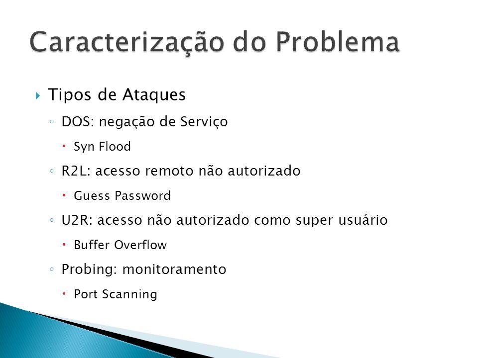 Tipos de Ataques DOS: negação de Serviço Syn Flood R2L: acesso remoto não autorizado Guess Password U2R: acesso não autorizado como super usuário Buffer Overflow Probing: monitoramento Port Scanning