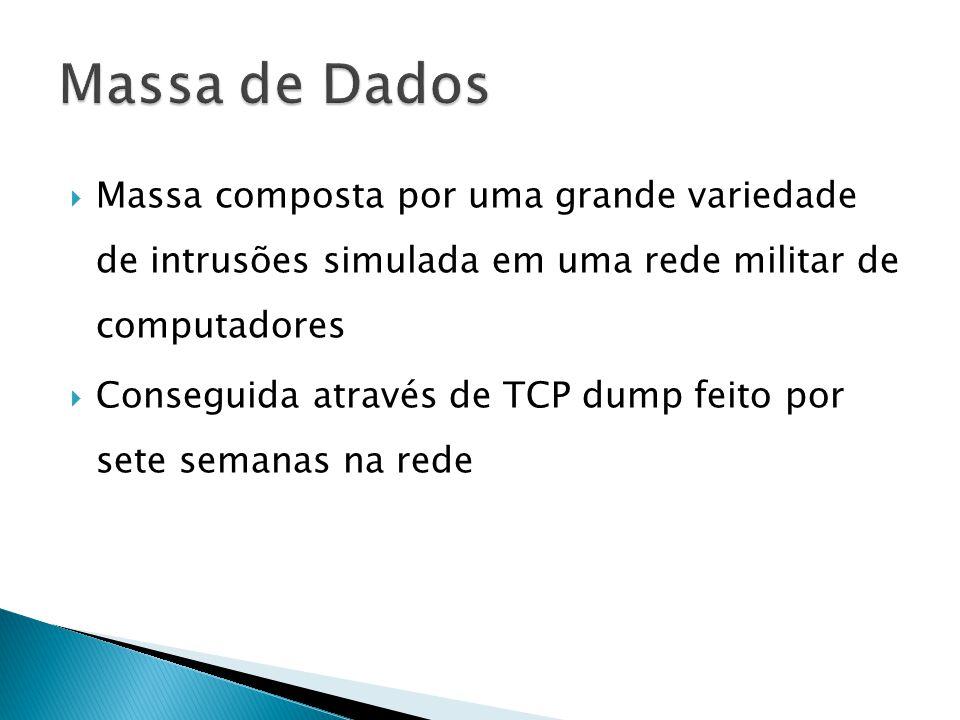 Massa composta por uma grande variedade de intrusões simulada em uma rede militar de computadores Conseguida através de TCP dump feito por sete semanas na rede