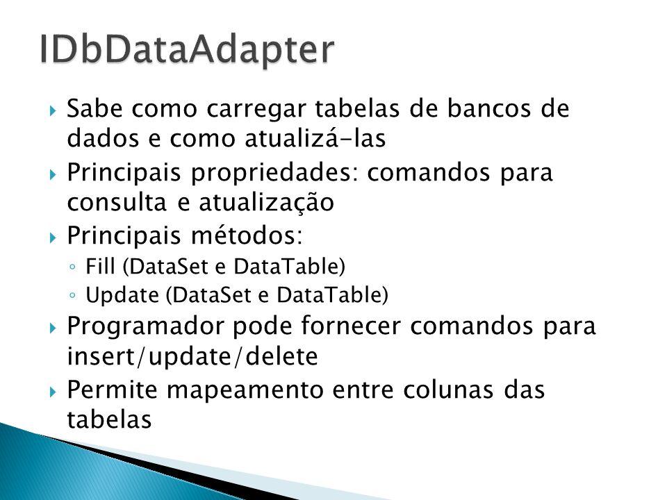 Sabe como carregar tabelas de bancos de dados e como atualizá-las Principais propriedades: comandos para consulta e atualização Principais métodos: Fi