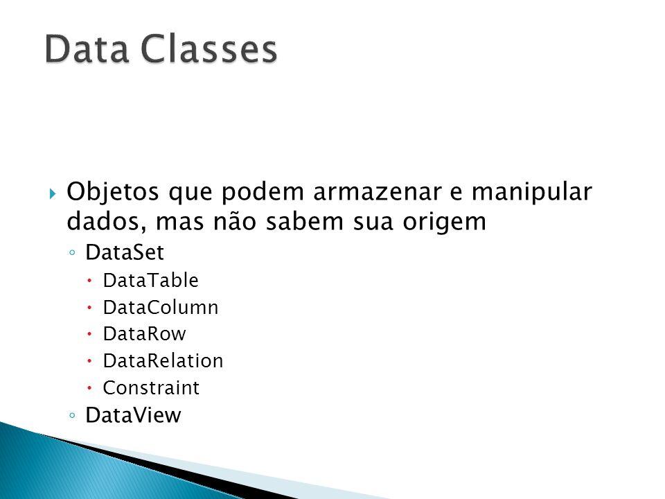 Objetos que podem armazenar e manipular dados, mas não sabem sua origem DataSet DataTable DataColumn DataRow DataRelation Constraint DataView