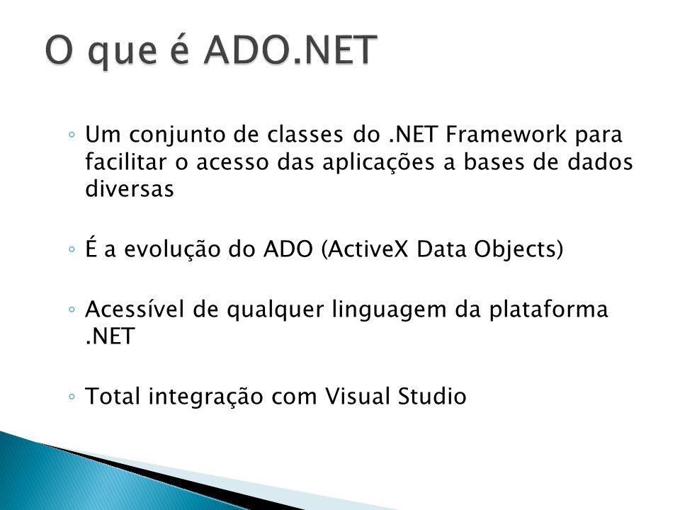 Um conjunto de classes do.NET Framework para facilitar o acesso das aplicações a bases de dados diversas É a evolução do ADO (ActiveX Data Objects) Ac