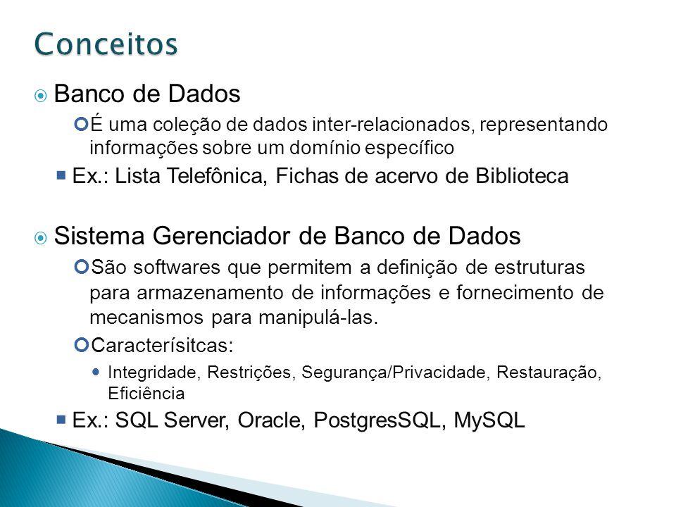 Banco de Dados É uma coleção de dados inter-relacionados, representando informações sobre um domínio específico Ex.: Lista Telefônica, Fichas de acerv