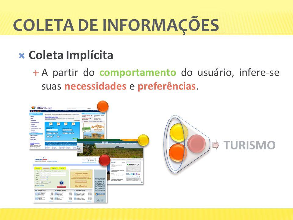 COLETA DE INFORMAÇÕES Coleta Implícita A partir do comportamento do usuário, infere-se suas necessidades e preferências. TURISMO
