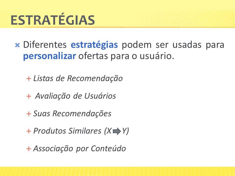 Diferentes estratégias podem ser usadas para personalizar ofertas para o usuário. Listas de Recomendação Avaliação de Usuários Suas Recomendações Prod