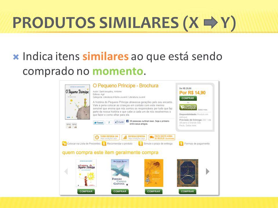 PRODUTOS SIMILARES (X Y) Indica itens similares ao que está sendo comprado no momento.