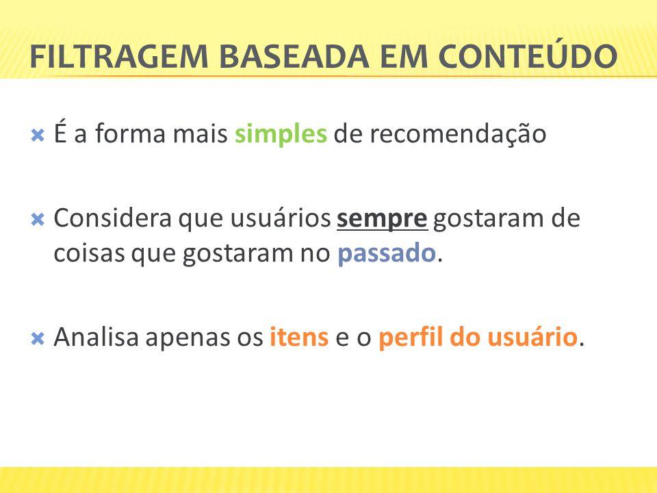 FILTRAGEM BASEADA EM CONTEÚDO É a forma mais simples de recomendação Considera que usuários sempre gostaram de coisas que gostaram no passado. Analisa
