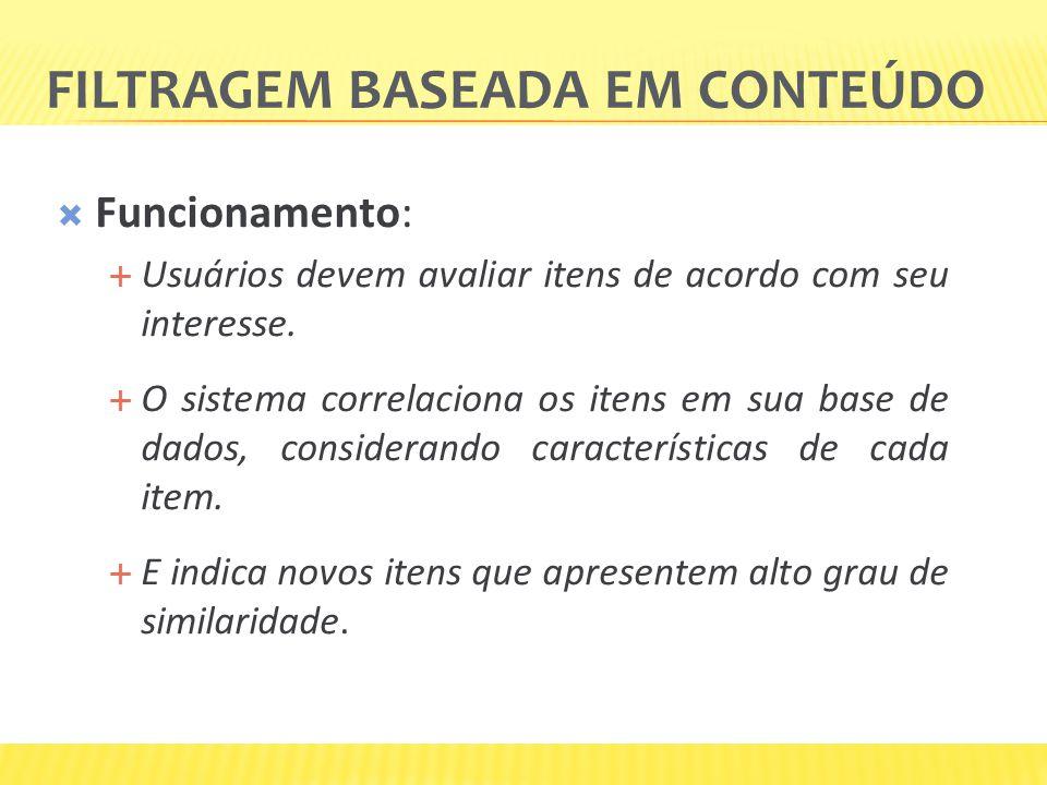 FILTRAGEM BASEADA EM CONTEÚDO Funcionamento: Usuários devem avaliar itens de acordo com seu interesse. O sistema correlaciona os itens em sua base de