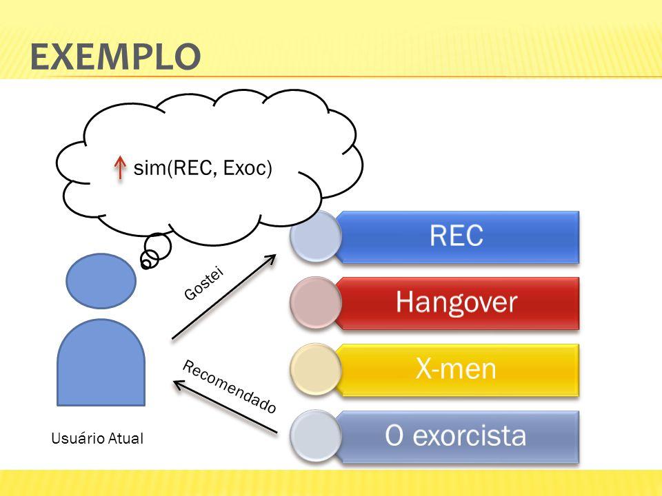 EXEMPLO REC Hangover X-men O exorcista Gostei Recomendado sim(REC, Exoc) Usuário Atual