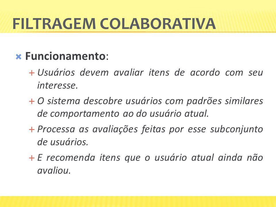 FILTRAGEM COLABORATIVA Funcionamento: Usuários devem avaliar itens de acordo com seu interesse. O sistema descobre usuários com padrões similares de c