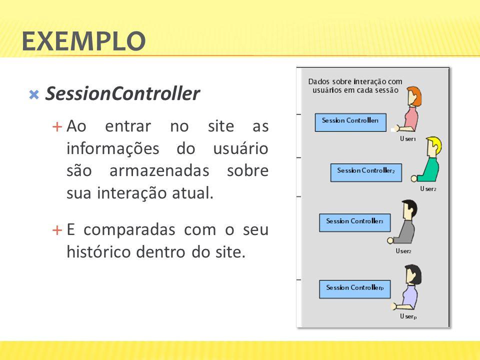 SessionController Ao entrar no site as informações do usuário são armazenadas sobre sua interação atual. E comparadas com o seu histórico dentro do si