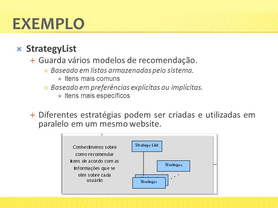 StrategyList Guarda vários modelos de recomendação. Baseado em listas armazenadas pelo sistema. Itens mais comuns Baseado em preferências explícitas o