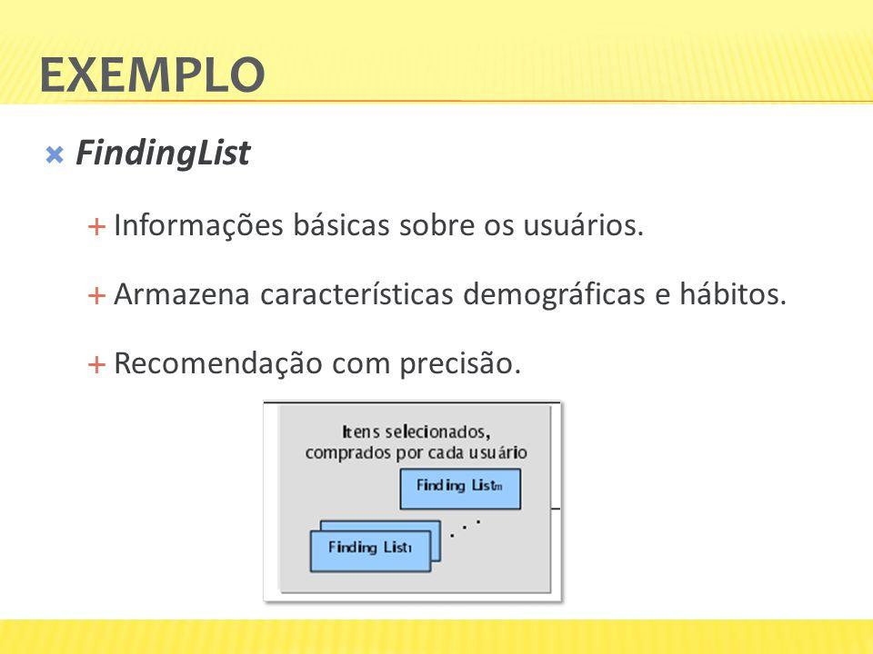 FindingList Informações básicas sobre os usuários. Armazena características demográficas e hábitos. Recomendação com precisão. EXEMPLO