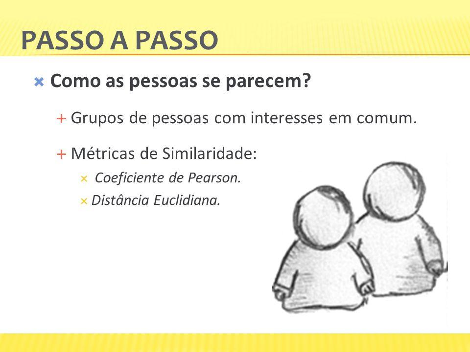 Como as pessoas se parecem? Grupos de pessoas com interesses em comum. Métricas de Similaridade: Coeficiente de Pearson. Distância Euclidiana. PASSO A