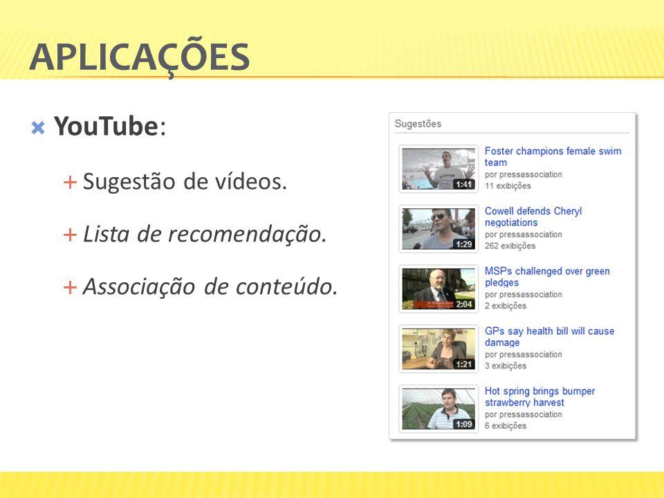 APLICAÇÕES YouTube: Sugestão de vídeos. Lista de recomendação. Associação de conteúdo.