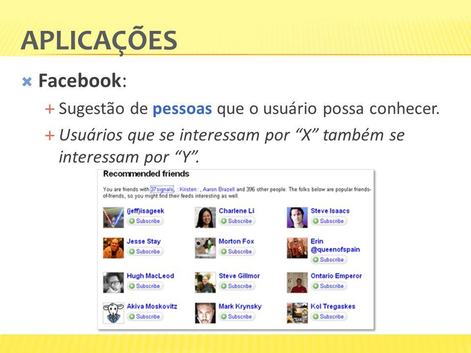 APLICAÇÕES Facebook: Sugestão de pessoas que o usuário possa conhecer. Usuários que se interessam por X também se interessam por Y.