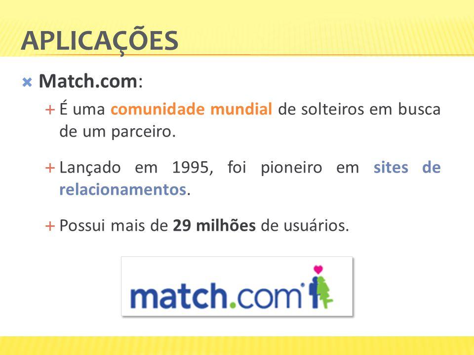 APLICAÇÕES Match.com: É uma comunidade mundial de solteiros em busca de um parceiro. Lançado em 1995, foi pioneiro em sites de relacionamentos. Possui