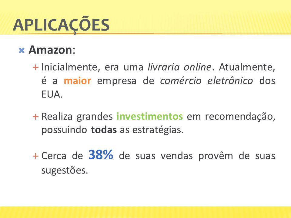 APLICAÇÕES Amazon: Inicialmente, era uma livraria online. Atualmente, é a maior empresa de comércio eletrônico dos EUA. Realiza grandes investimentos
