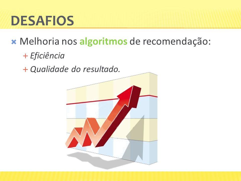DESAFIOS Melhoria nos algoritmos de recomendação: Eficiência Qualidade do resultado.