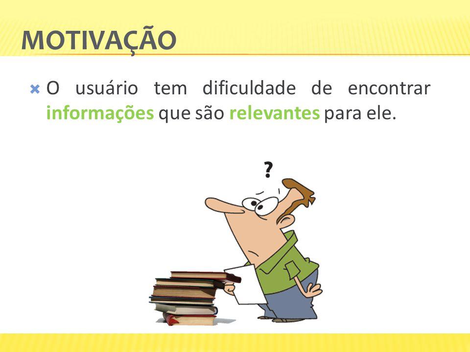 MOTIVAÇÃO O usuário tem dificuldade de encontrar informações que são relevantes para ele.