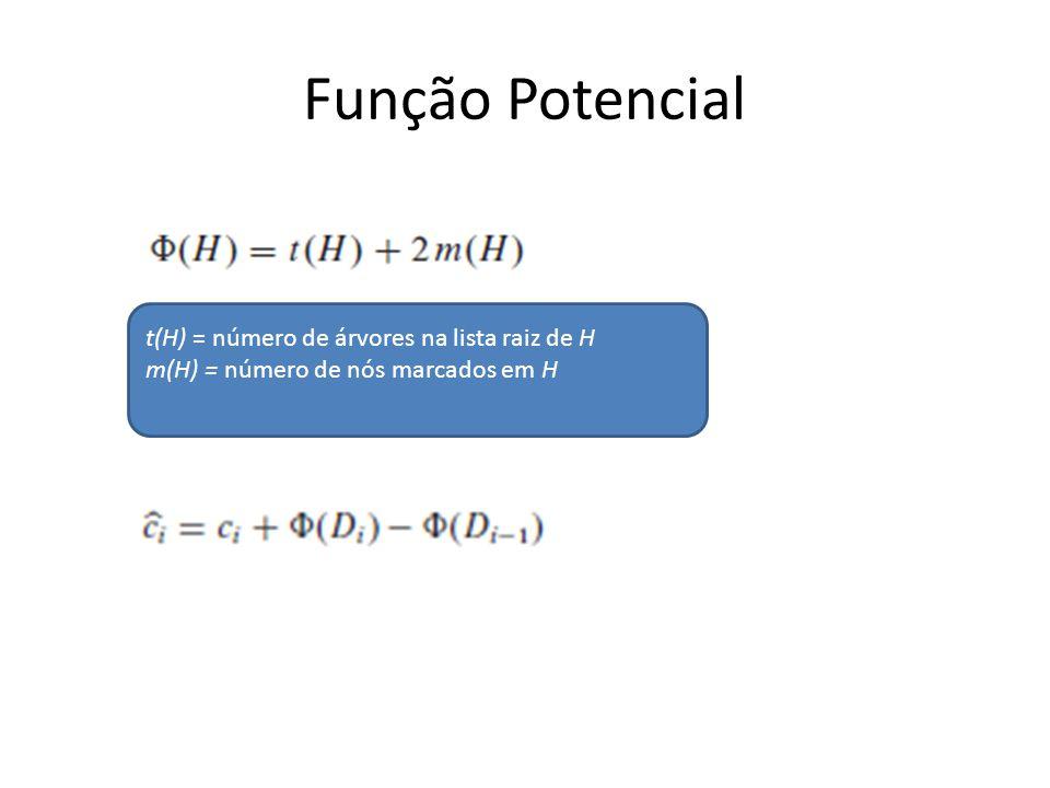 Função Potencial t(H) = número de árvores na lista raiz de H m(H) = número de nós marcados em H